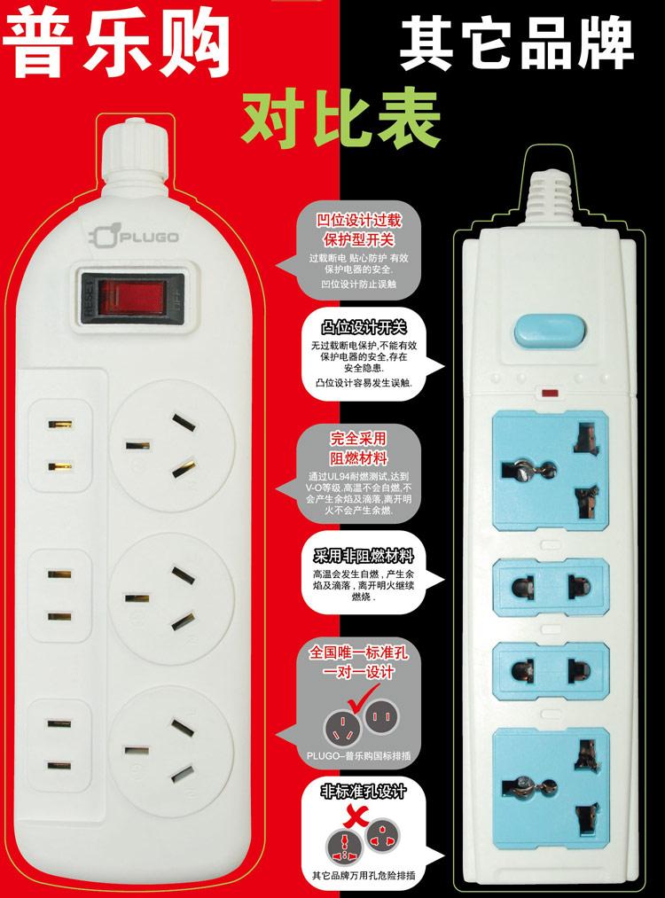 普乐购 ps0282wh 8位国标2 +3孔 插座 接线板 2米 插排厂家